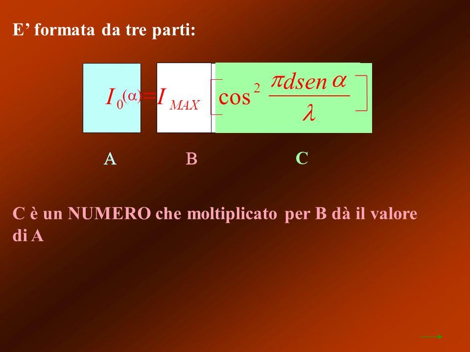 E formata da tre parti: C C è un NUMERO che moltiplicato per B dà il valore di A II dsen MAX 0 2 cos