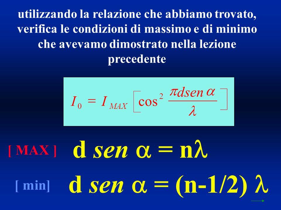 utilizzando la relazione che abbiamo trovato, verifica le condizioni di massimo e di minimo che avevamo dimostrato nella lezione precedente d sen = n d sen = (n-1/2) [ MAX ] [ min] II dsen MAX 0 2 cos