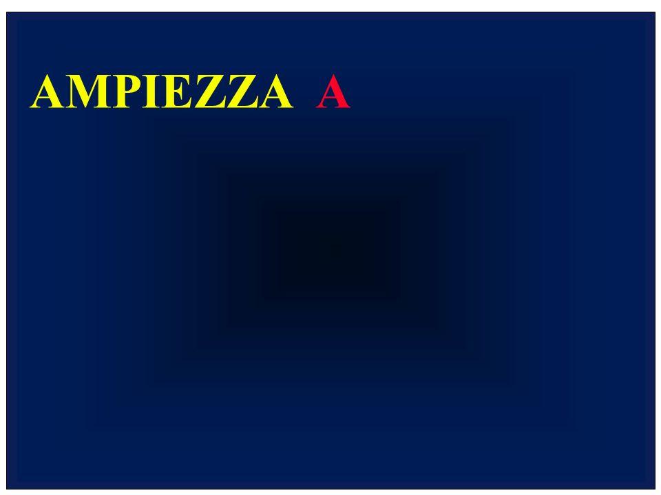AMPIEZZA A