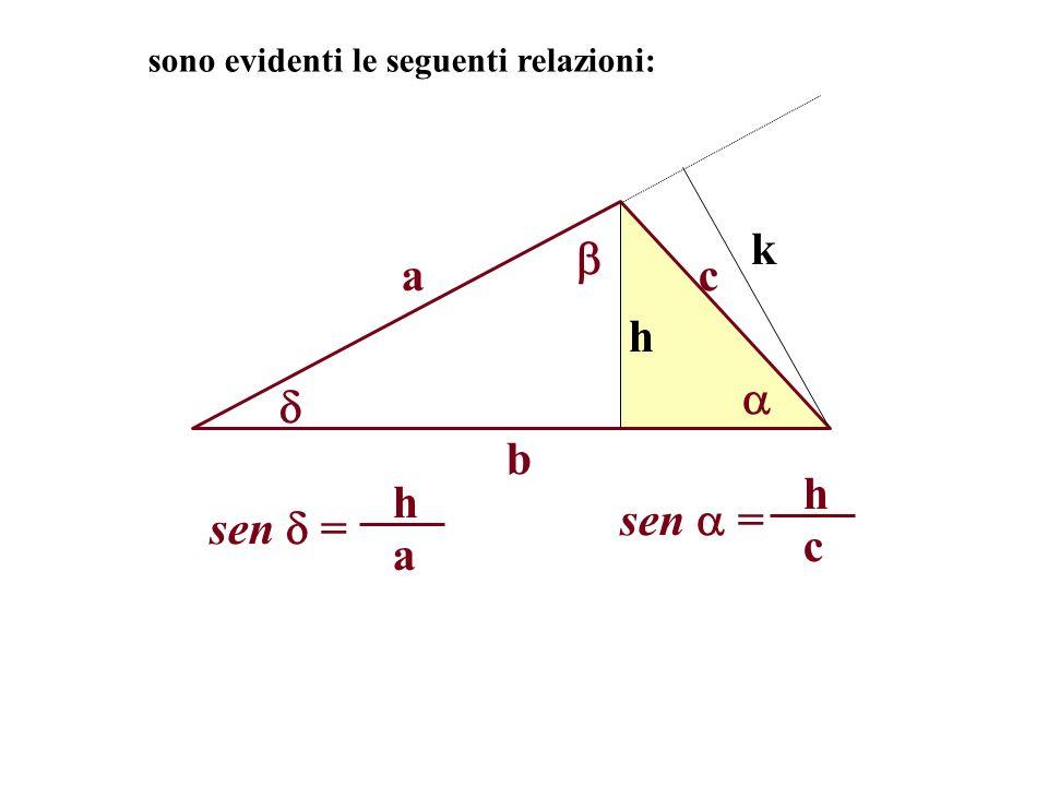 a b c h sono evidenti le seguenti relazioni: k sen = a h c h