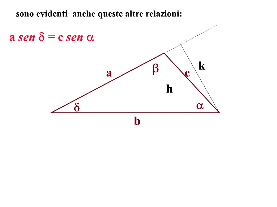 a b c h sono evidenti anche queste altre relazioni: k a sen = c sen