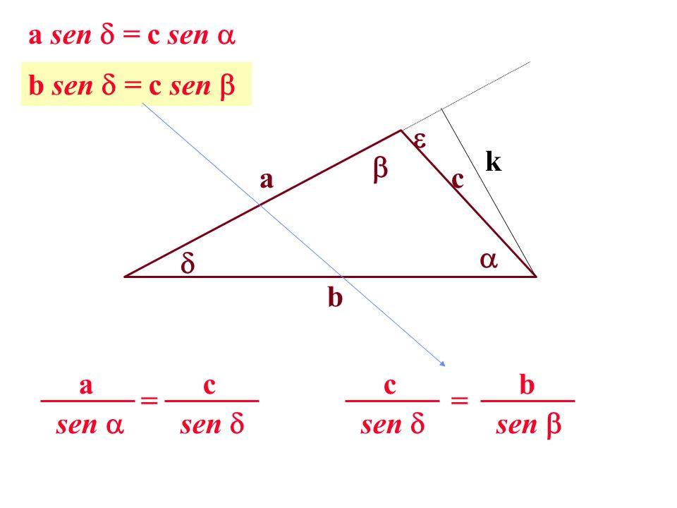 a b c k a sen = c sen b sen = c sen sen c = a c = b