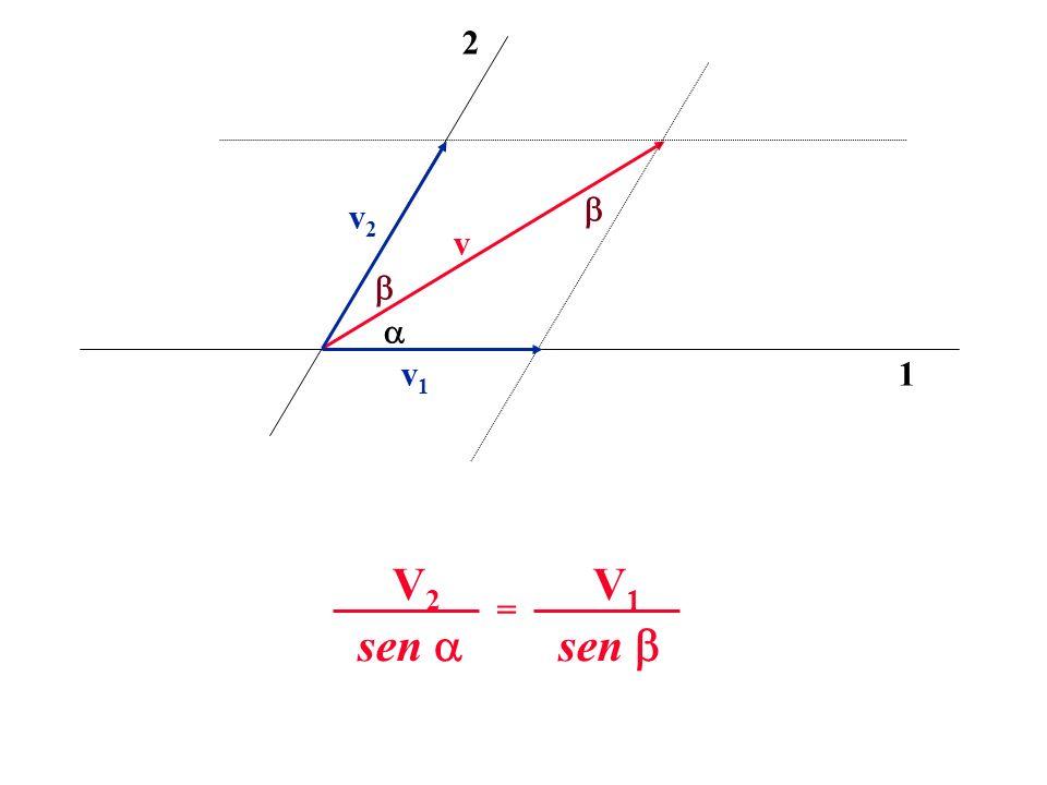 v 1 2 v2v2 v1v1 sen V2V2 = V1V1