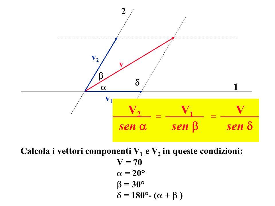 v 1 2 v2v2 v1v1 sen V2V2 = V1V1 V = 70 = 20° = 30° = 180°- ( + ) Calcola i vettori componenti V 1 e V 2 in queste condizioni: = sen V