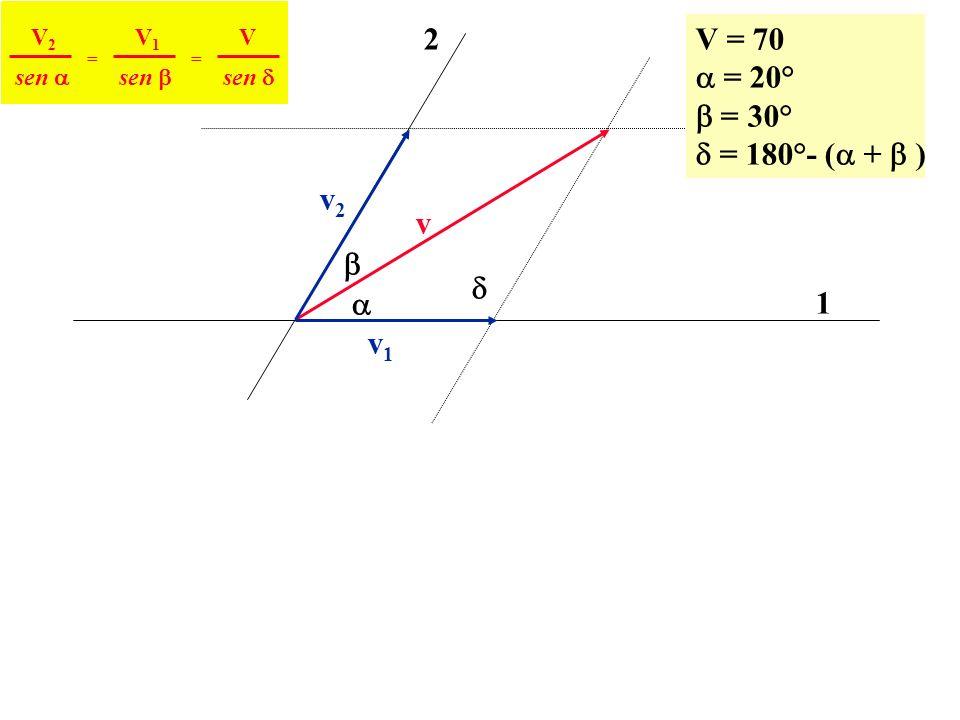 v 1 2 v2v2 v1v1 V = 70 = 20° = 30° = 180°- ( + ) sen V2V2 == V1V1 V