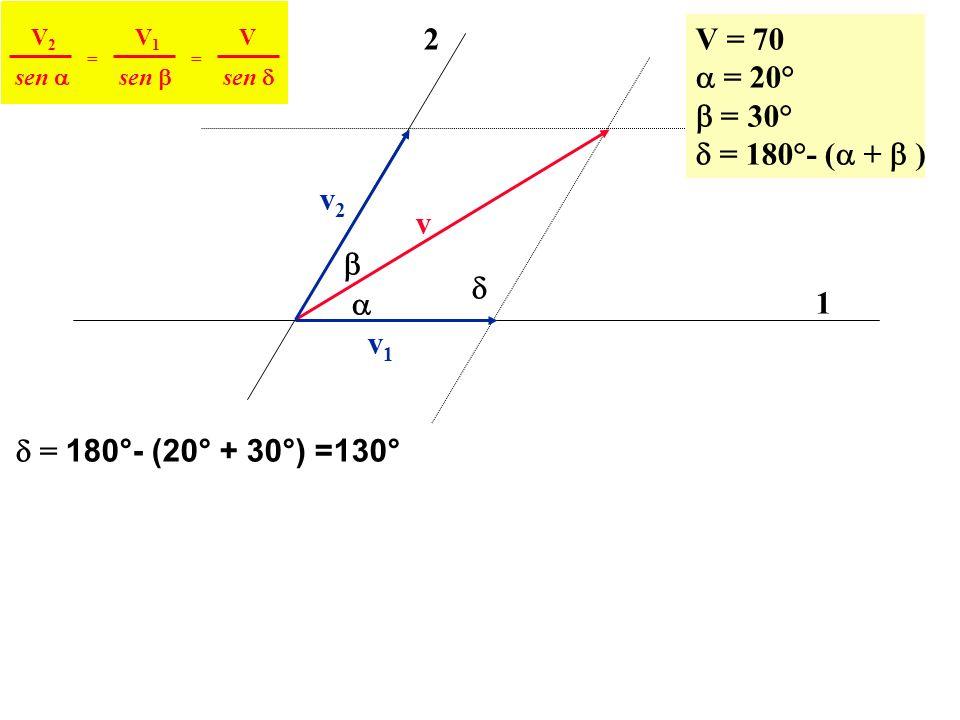 v 1 2 v2v2 v1v1 V = 70 = 20° = 30° = 180°- ( + ) sen V2V2 == V1V1 V = 180°- (20° + 30°) =130°