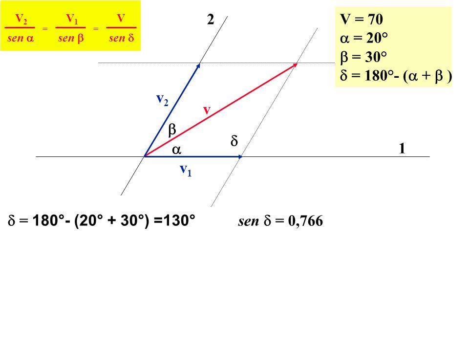 v 1 2 v2v2 v1v1 V = 70 = 20° = 30° = 180°- ( + ) sen V2V2 == V1V1 V = 180°- (20° + 30°) =130° sen = 0,766