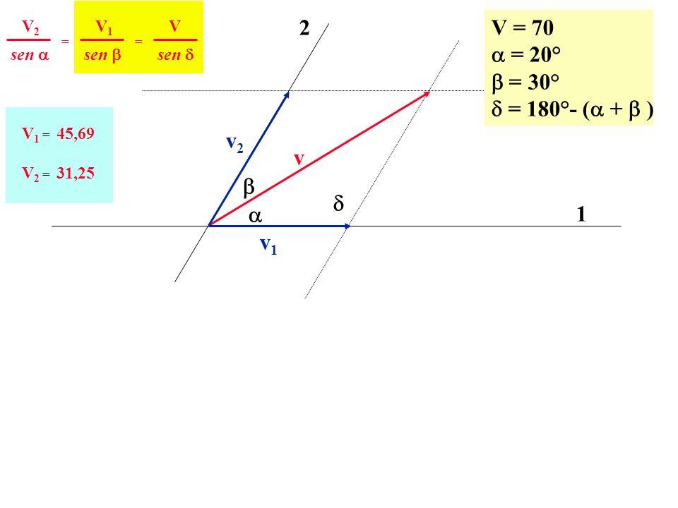 v 1 2 v2v2 v1v1 V = 70 = 20° = 30° = 180°- ( + ) sen V2V2 == V1V1 V V 1 = 45,69 V 2 = 31,25