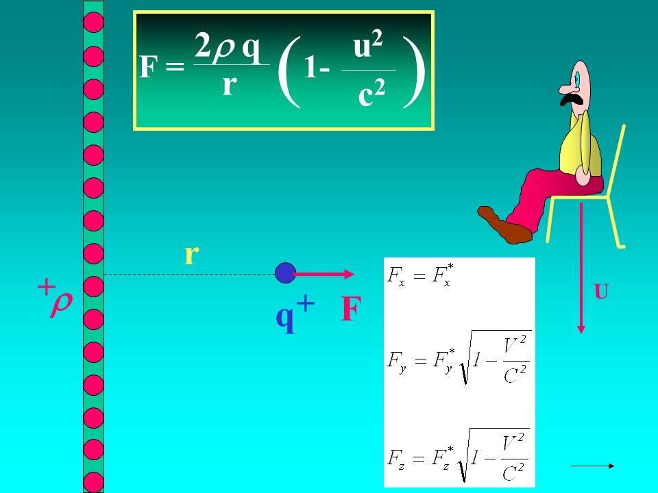 q + + r F U F = 2 q r ( 1- u2u2 c2c2 )