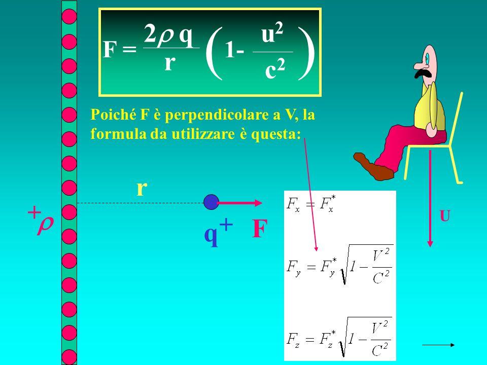q + + r F U F = 2 q r ( 1- u2u2 c2c2 ) Poiché F è perpendicolare a V, la formula da utilizzare è questa: