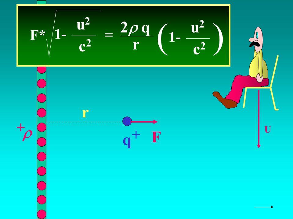 q + + r F U F* = 2 q r ( 1- u2u2 c2c2 ) u2u2 c2c2