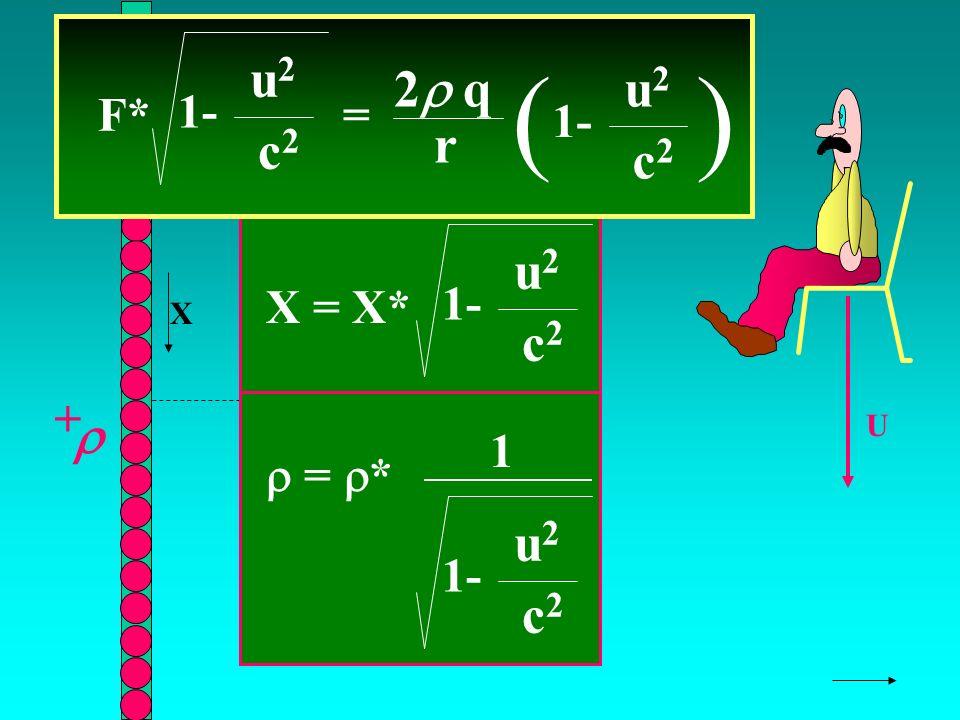 r q + + F U F* = 2 q r ( 1- u2u2 c2c2 ) u2u2 c2c2 X = X* 1- u2u2 c2c2 X = * 1- u2u2 c2c2 1