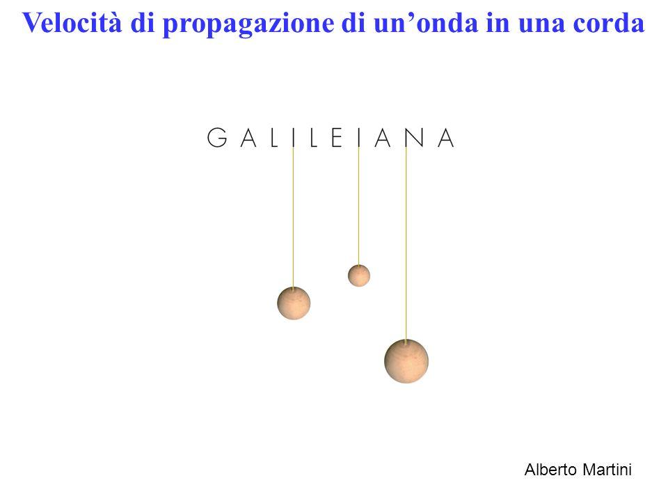Velocità di propagazione di unonda in una corda Alberto Martini