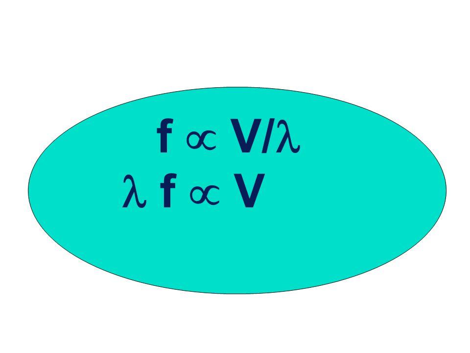f V f V/