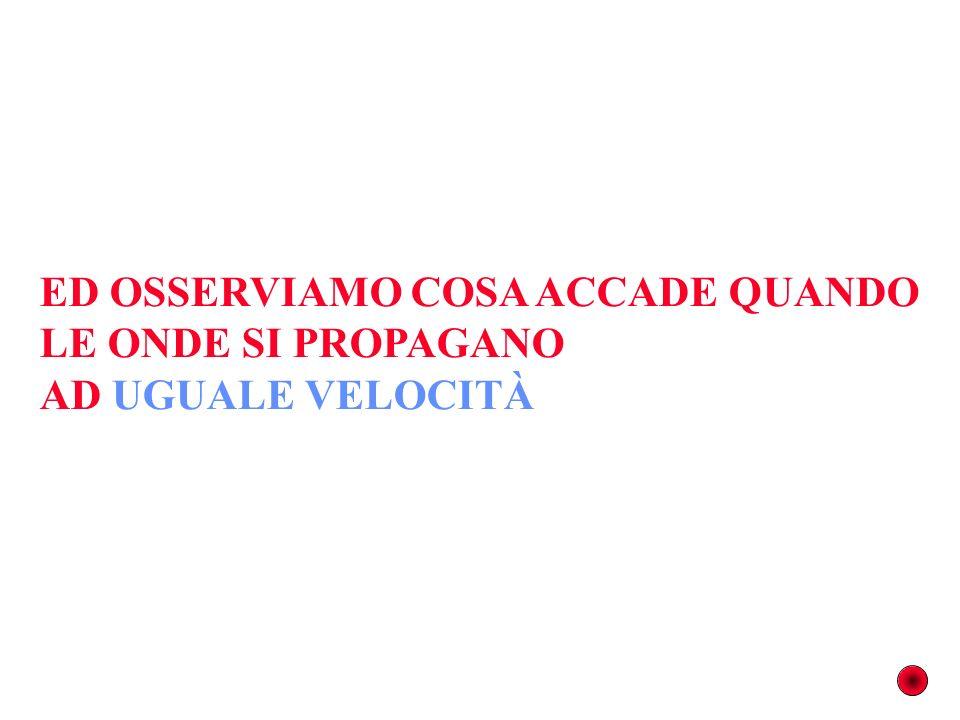 ED OSSERVIAMO COSA ACCADE QUANDO LE ONDE SI PROPAGANO AD UGUALE VELOCITÀ