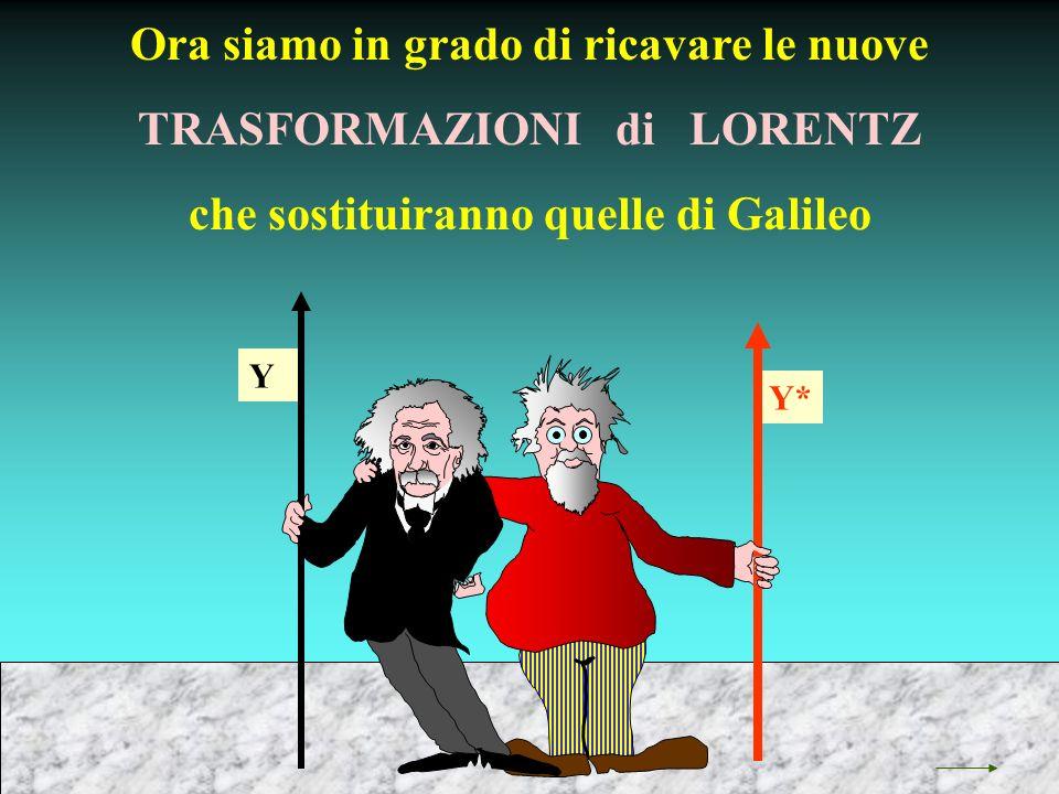 Y Ora siamo in grado di ricavare le nuove TRASFORMAZIONI di LORENTZ che sostituiranno quelle di Galileo