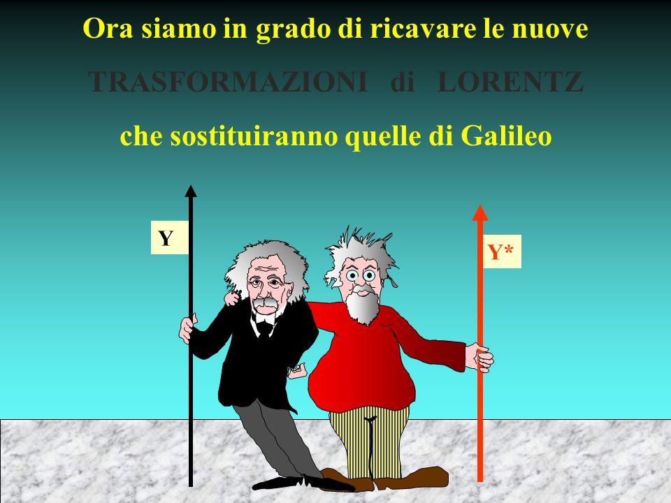 Y* Y Ora siamo in grado di ricavare le nuove TRASFORMAZIONI di LORENTZ che sostituiranno quelle di Galileo