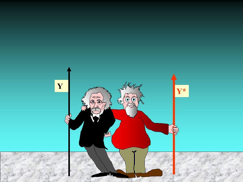Dopo un tempo t, per S, che vede S* allontanarsi verso destra, la distanza tra le origini dei due SRI è: OO* = Vt (essendo V la velocità di S* rispetto a lui) O* O t