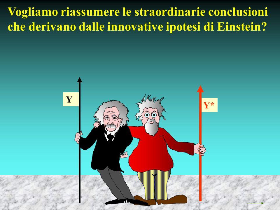Y Vogliamo riassumere le straordinarie conclusioni che derivano dalle innovative ipotesi di Einstein