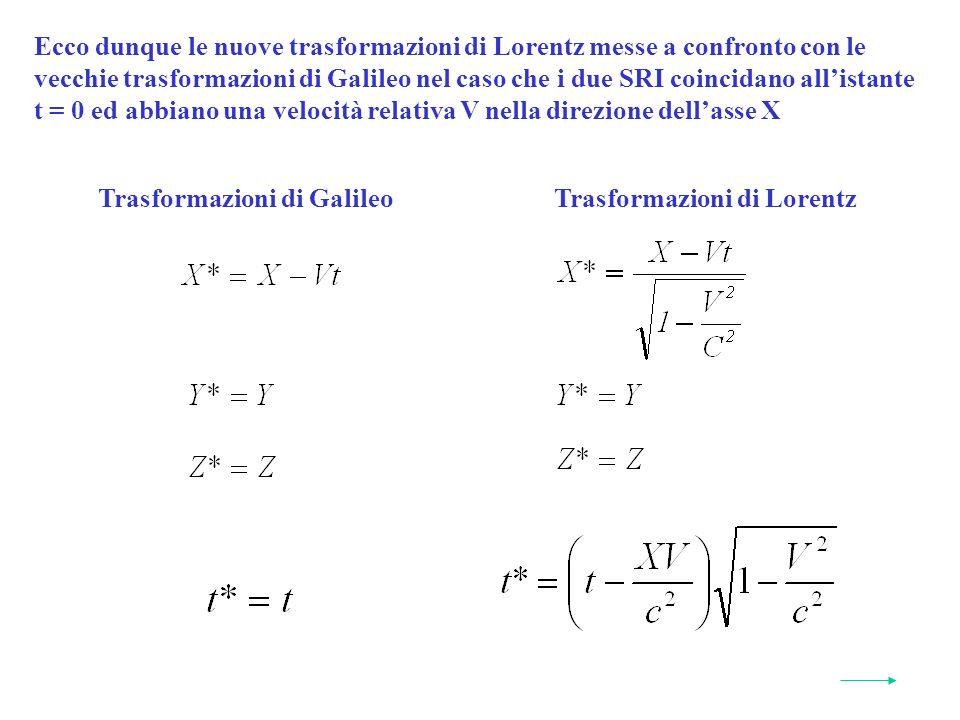 Ecco dunque le nuove trasformazioni di Lorentz messe a confronto con le vecchie trasformazioni di Galileo nel caso che i due SRI coincidano allistante t = 0 ed abbiano una velocità relativa V nella direzione dellasse X Trasformazioni di GalileoTrasformazioni di Lorentz