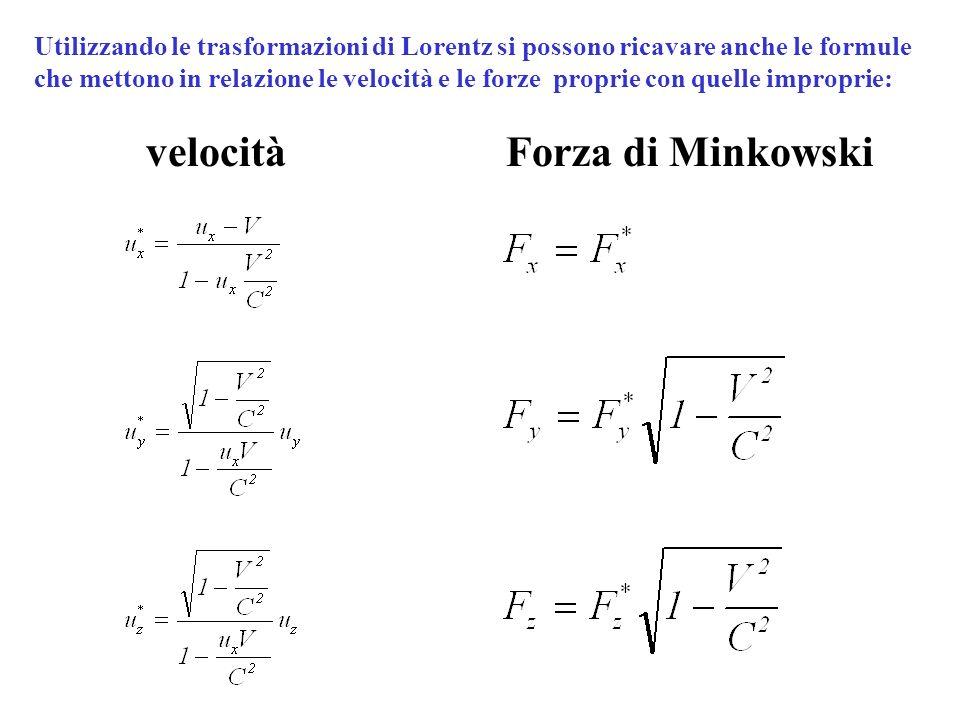 Utilizzando le trasformazioni di Lorentz si possono ricavare anche le formule che mettono in relazione le velocità e le forze proprie con quelle improprie: velocitàForza di Minkowski