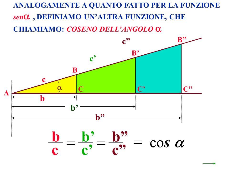 ANALOGAMENTE A QUANTO FATTO PER LA FUNZIONE sen, DEFINIAMO UNALTRA FUNZIONE, CHE CHIAMIAMO: COSENO DELLANGOLO A B CC B b c c b c C B b b c b c = b c =