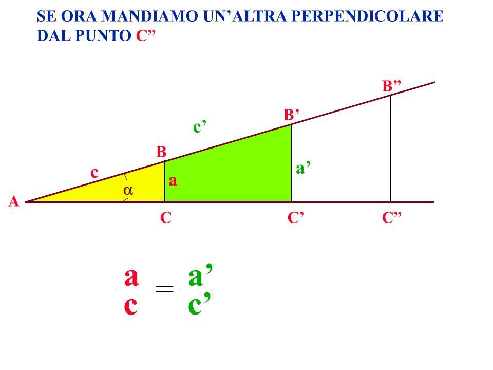 SE ORA MANDIAMO UNALTRA PERPENDICOLARE DAL PUNTO C A B CC B a c c a a c a c = C B