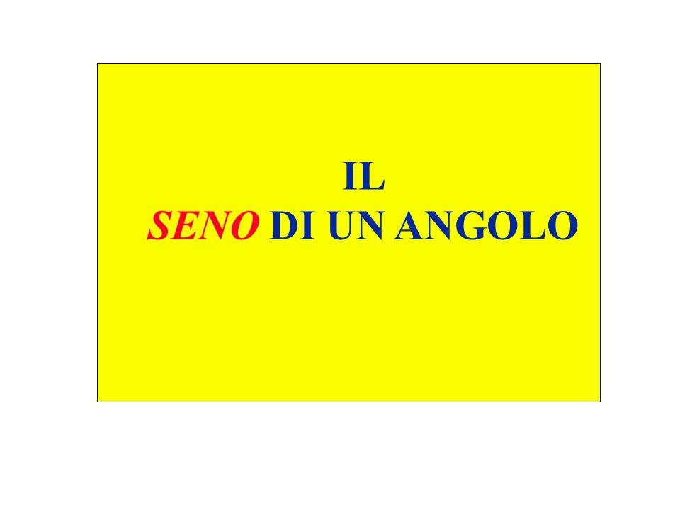 PARTIAMO DALLANGOLO = 0 c a