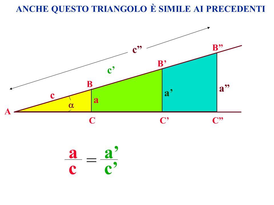 ANCHE QUESTO TRIANGOLO È SIMILE AI PRECEDENTI A B CC B a c c a a c a c = c C B a