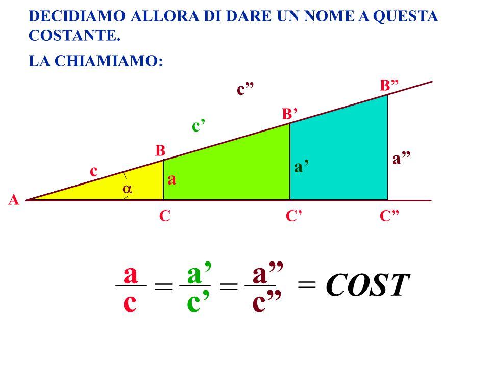 A B CC B a c c a a c a c = c C B a c = a = COST DECIDIAMO ALLORA DI DARE UN NOME A QUESTA COSTANTE. LA CHIAMIAMO: SENO DELLANGOLO