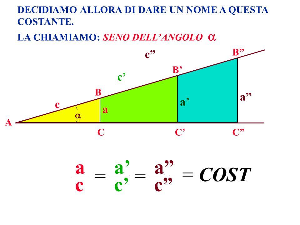 DECIDIAMO ALLORA DI DARE UN NOME A QUESTA COSTANTE. LA CHIAMIAMO: SENO DELLANGOLO A B CC B a c c a a c a c = c C B a c = a = COST