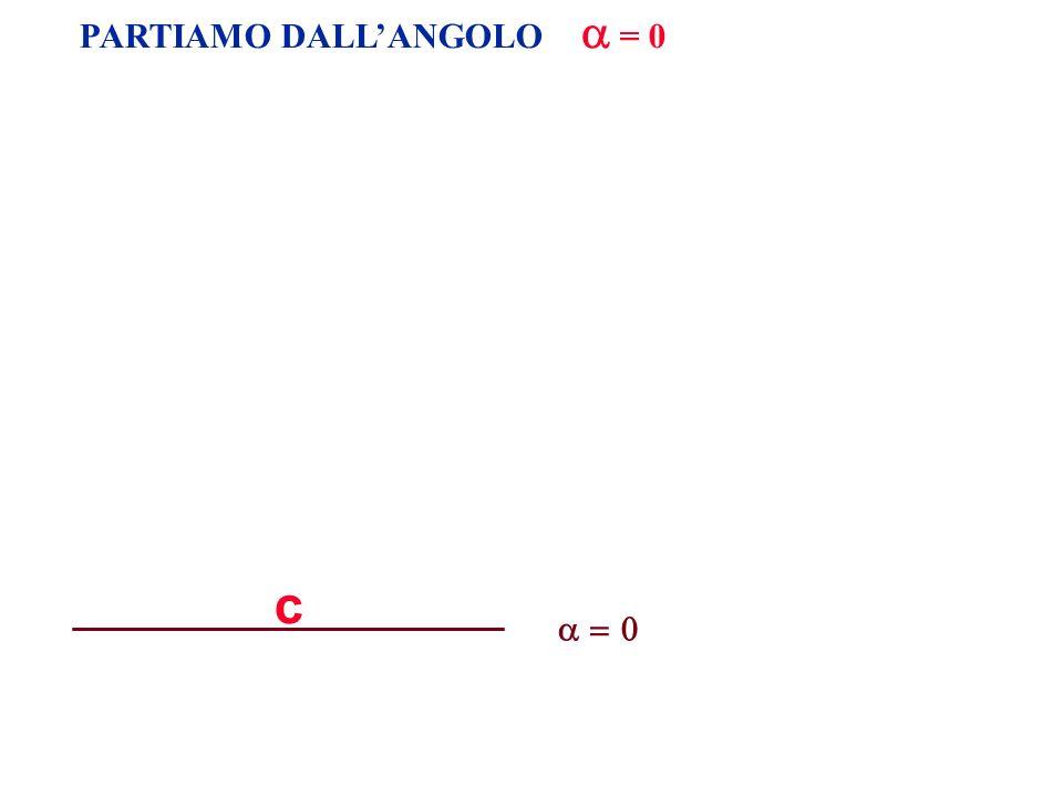 PARTIAMO DALLANGOLO = 0 c