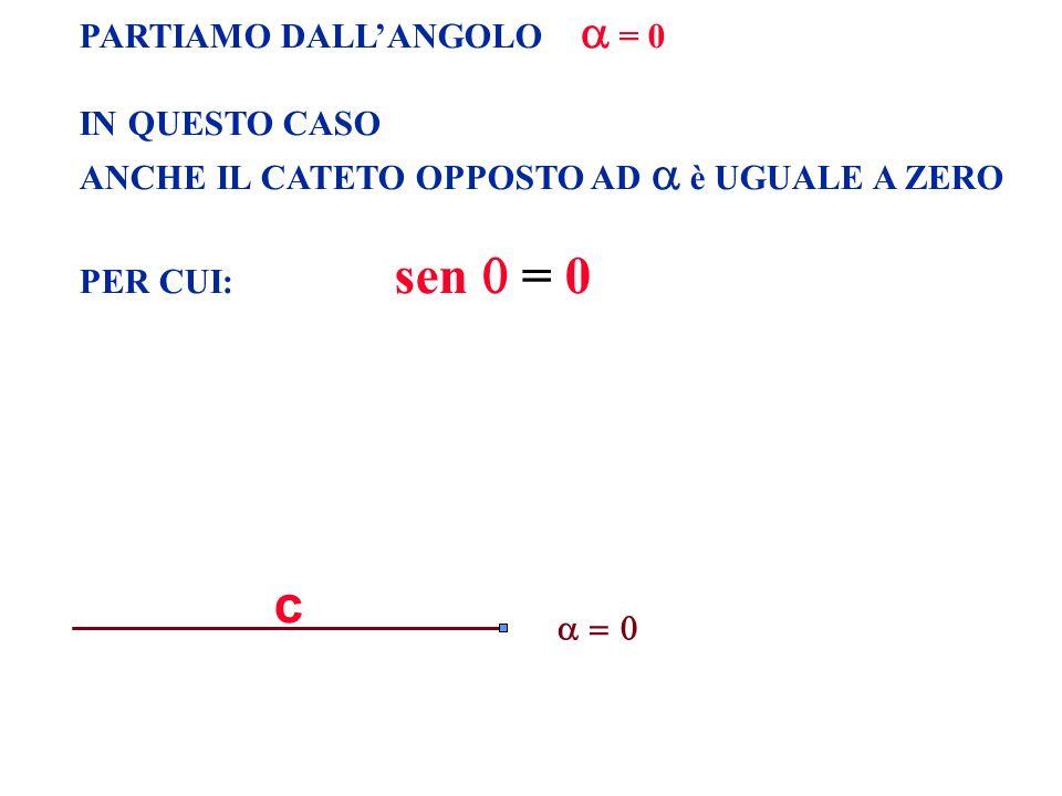 PARTIAMO DALLANGOLO = 0 IN QUESTO CASO ANCHE IL CATETO OPPOSTO AD è UGUALE A ZERO PER CUI: sen = 0 c