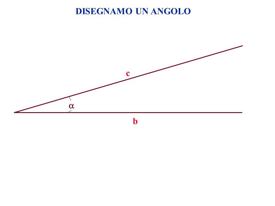 QUANDO LANGOLO È DI 90 GRADI a È UGUALE A c c sen = 0 a