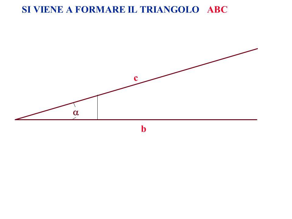 SI VIENE A FORMARE IL TRIANGOLO ABC b c