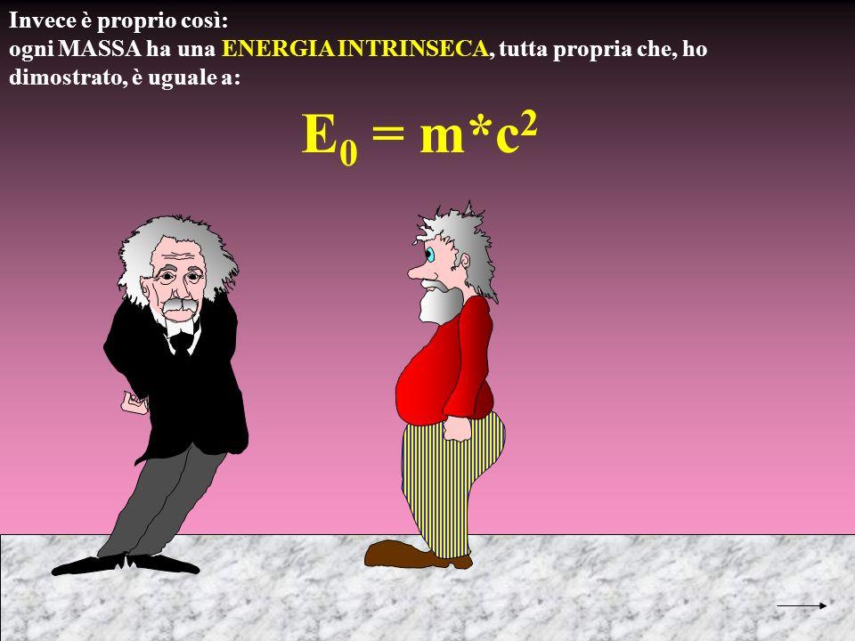 Invece è proprio così: ogni MASSA ha una ENERGIA INTRINSECA, tutta propria che, ho dimostrato, è uguale a: E 0 = m*c 2