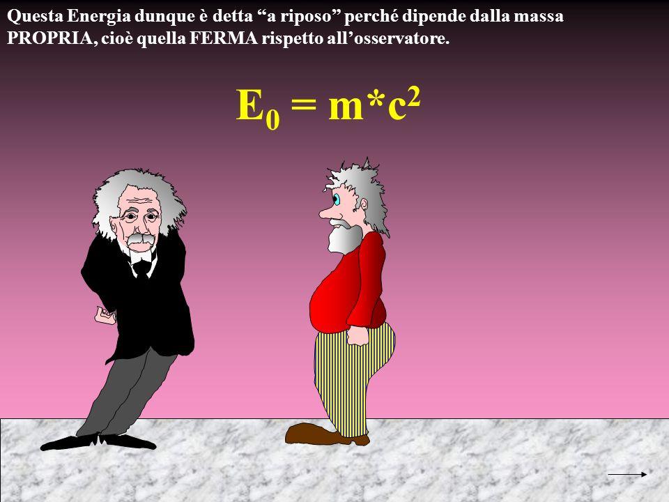 Questa Energia dunque è detta a riposo perché dipende dalla massa PROPRIA, cioè quella FERMA rispetto allosservatore. E 0 = m*c 2
