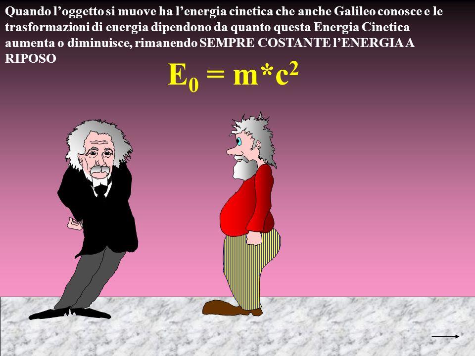 Quando loggetto si muove ha lenergia cinetica che anche Galileo conosce e le trasformazioni di energia dipendono da quanto questa Energia Cinetica aum