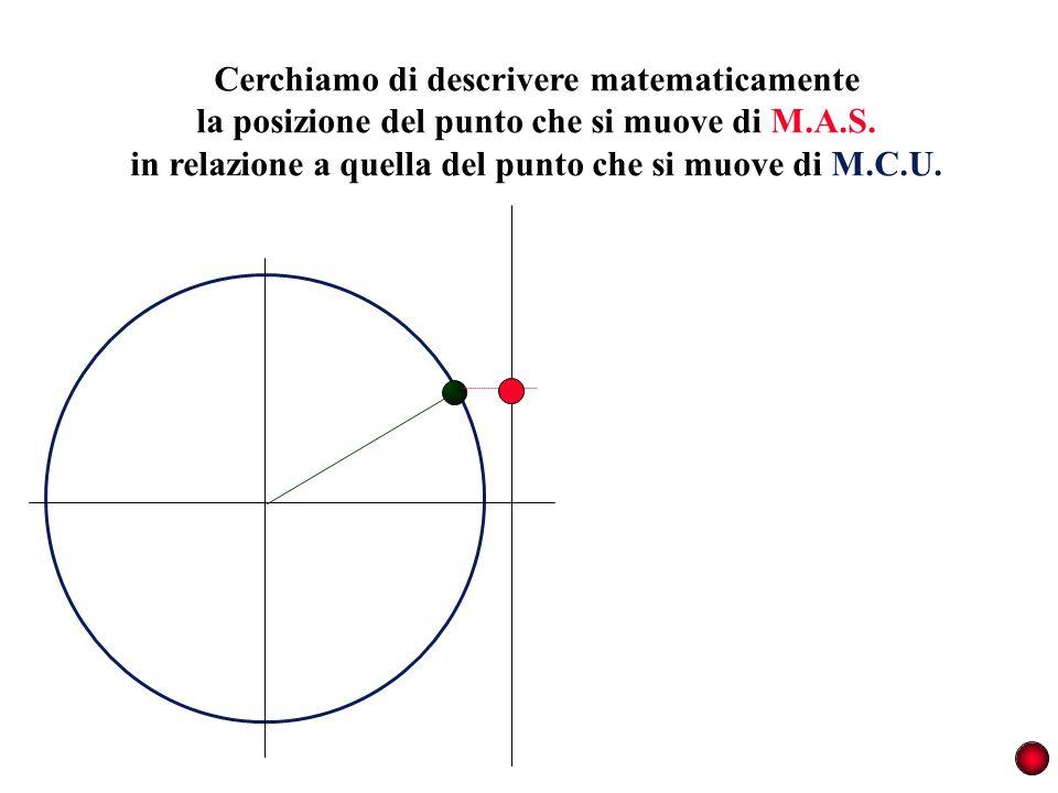 Cerchiamo di descrivere matematicamente la posizione del punto che si muove di M.A.S. in relazione a quella del punto che si muove di M.C.U.