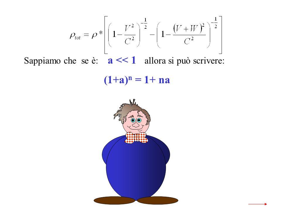 Sappiamo che se è: a << 1 allora si può scrivere: (1+a) n = 1+ na