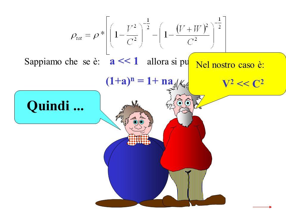 Sappiamo che se è: a << 1 allora si può scrivere: (1+a) n = 1+ na Nel nostro caso è: V 2 << C 2 Quindi...