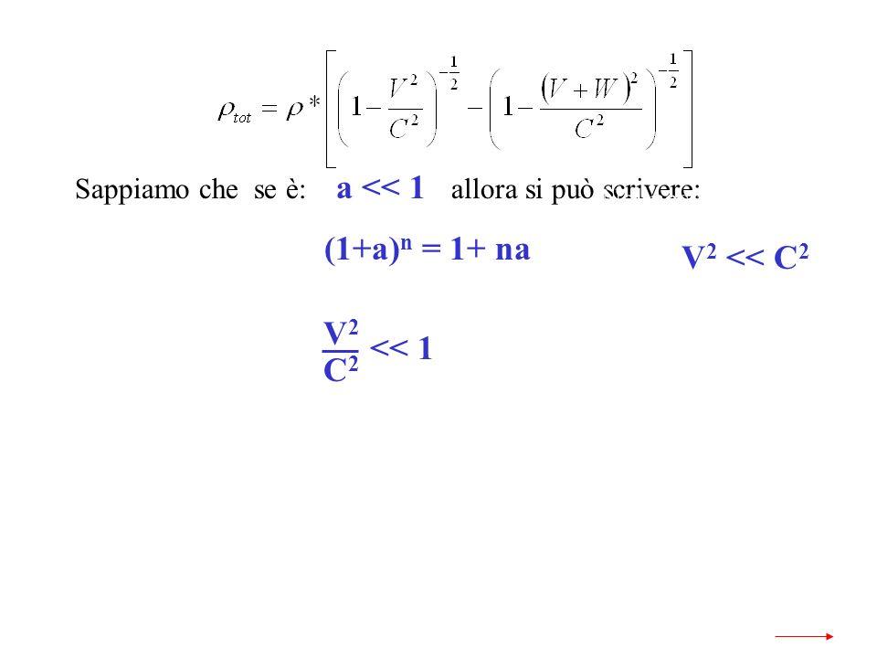 Sappiamo che se è: a << 1 allora si può scrivere: (1+a) n = 1+ na Nel nostro caso è: V 2 << C 2 << 1 V2V2 C2C2