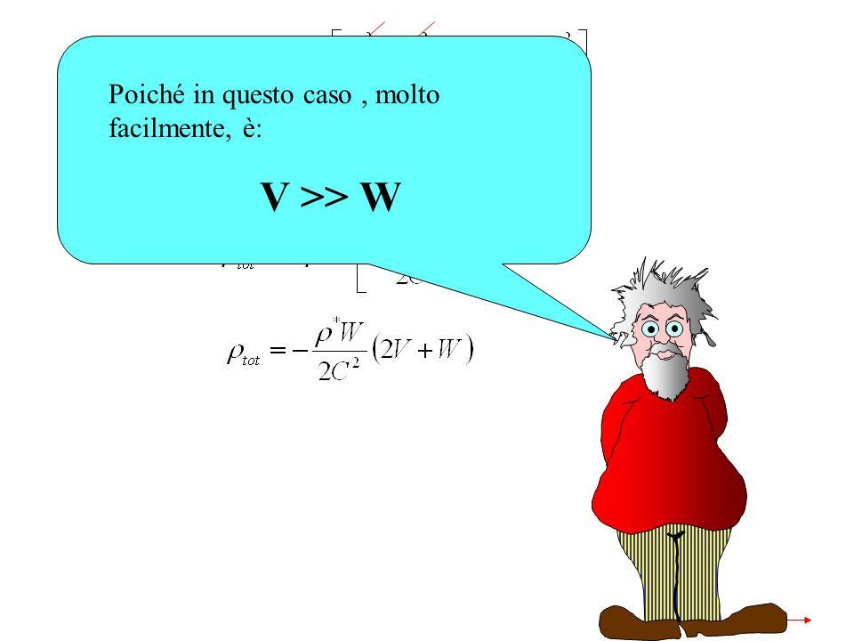 Poiché in questo caso, molto facilmente, è: V >> W