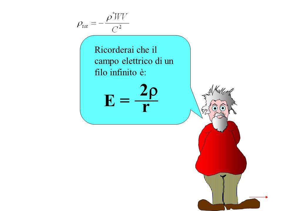 Ricorderai che il campo elettrico di un filo infinito è: E = 2 r