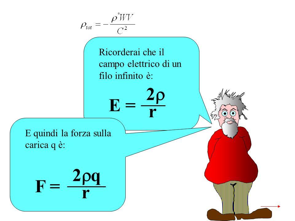 Ricorderai che il campo elettrico di un filo infinito è: E = 2 r E quindi la forza sulla carica q è: F = 2 q r