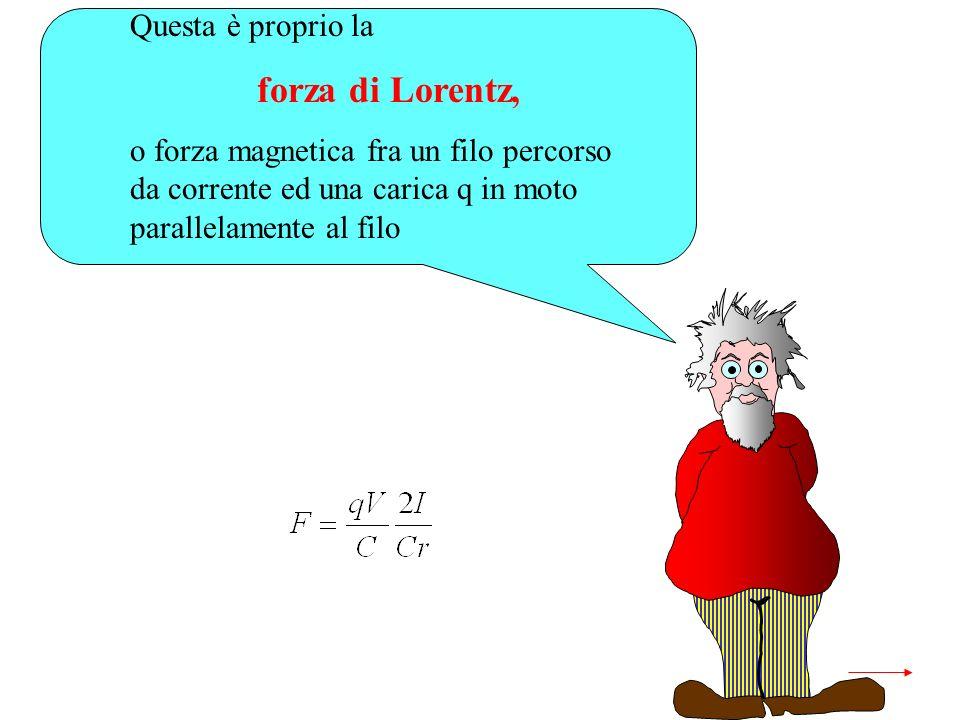 Questa è proprio la forza di Lorentz, o forza magnetica fra un filo percorso da corrente ed una carica q in moto parallelamente al filo