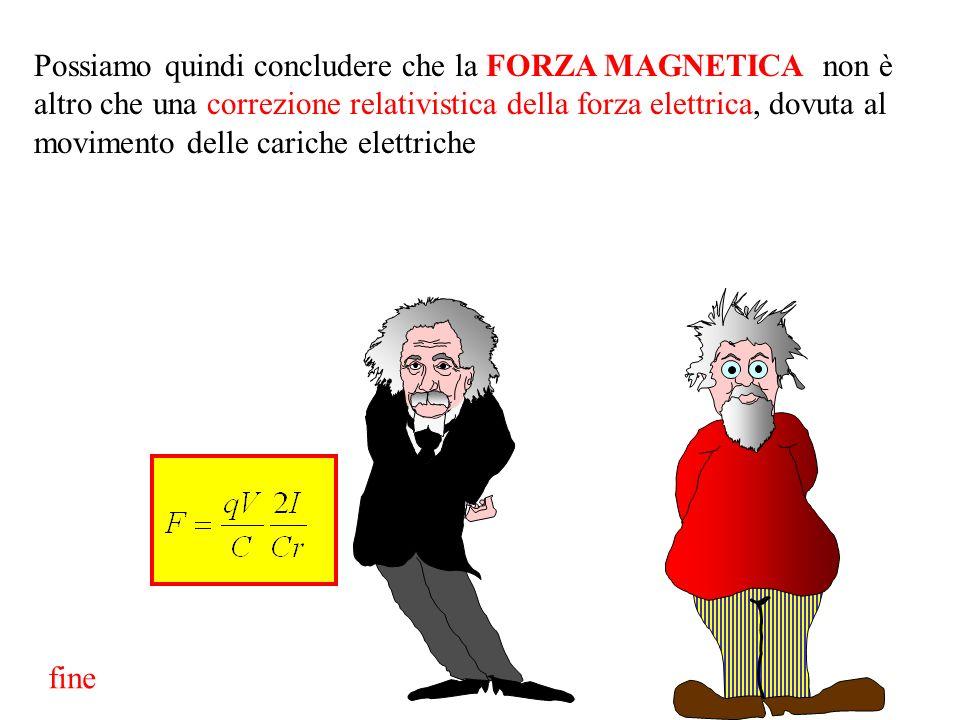 Possiamo quindi concludere che la FORZA MAGNETICA non è altro che una correzione relativistica della forza elettrica, dovuta al movimento delle cariche elettriche fine