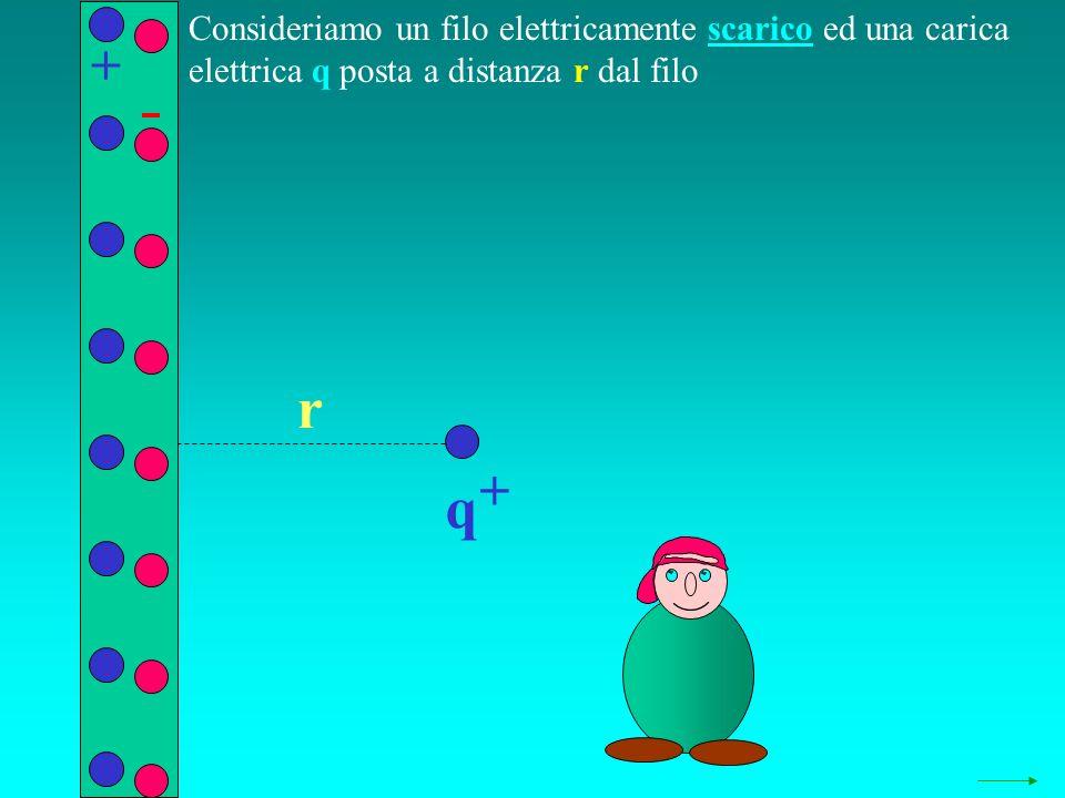 Sappiamo che se è: a << 1 allora si può scrivere: (1+a) n = 1+ na Nel nostro caso è: V 2 << C 2 << 1 V2V2 C2C2 V2V2 C2C2 1 - () -1/2 = 1 - (-1/2)(V 2 /C 2 ) V2V2 C2C2 1 - () -1/2 = 1 + V2V2 2C 2