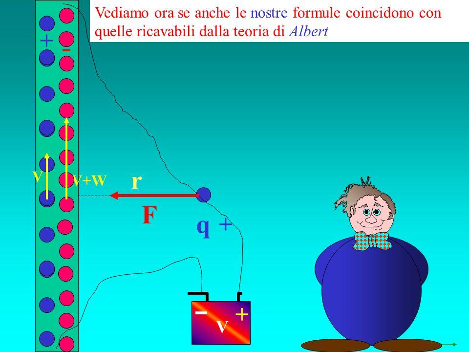 q r Vediamo ora se anche le nostre formule coincidono con quelle ricavabili dalla teoria di Albert + + + V V+W V F