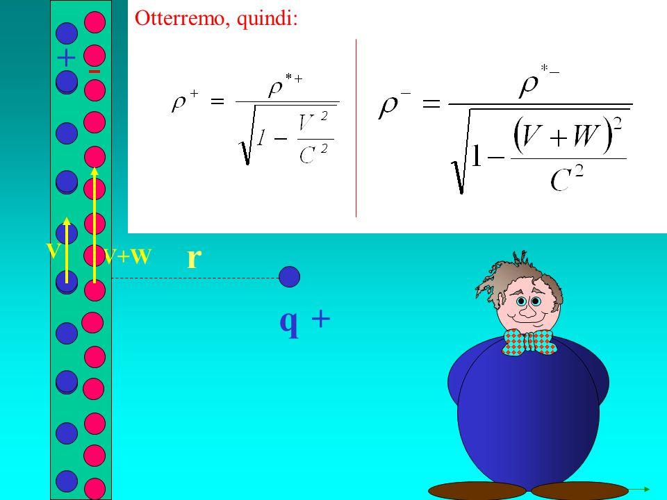 q r Otterremo, quindi: + + V+W V